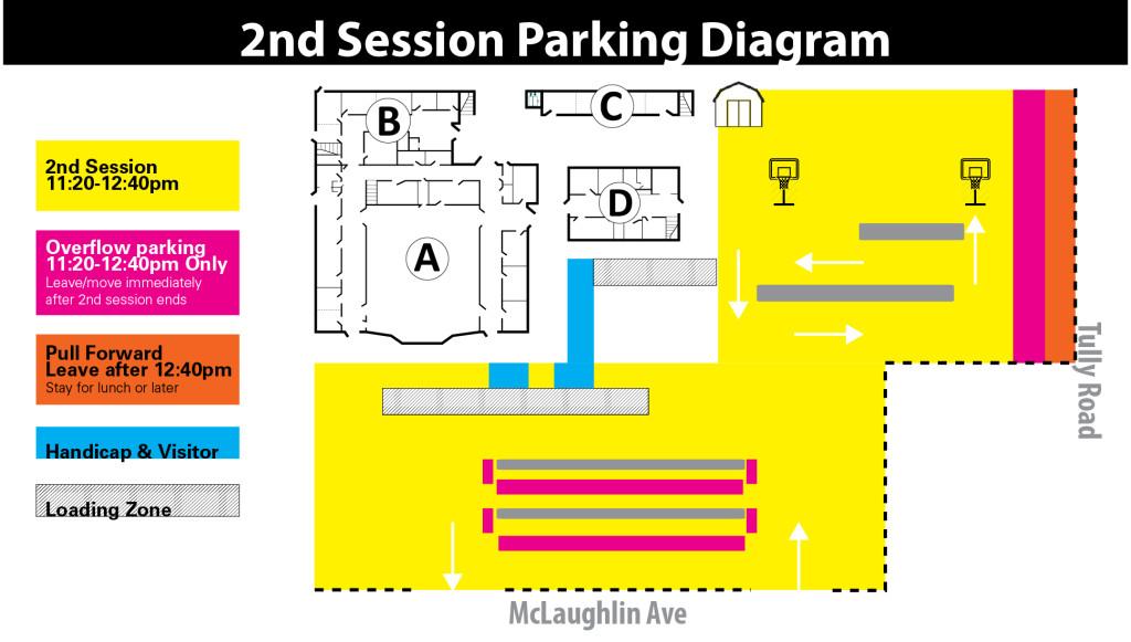 Parking diagram_2nd