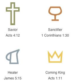 Who_Jesus